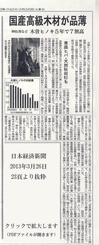 nikkei_20130326